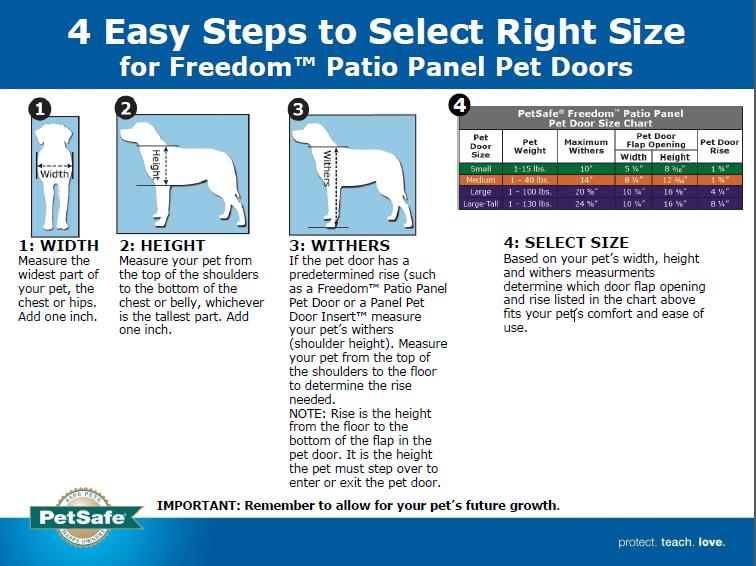 Measuring Your Pet - Pet Patio Door Panels Sliding Door Dog Door Inserts PetSafe