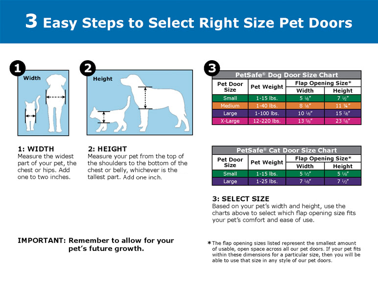 Pet Safe Dog Door Sizes