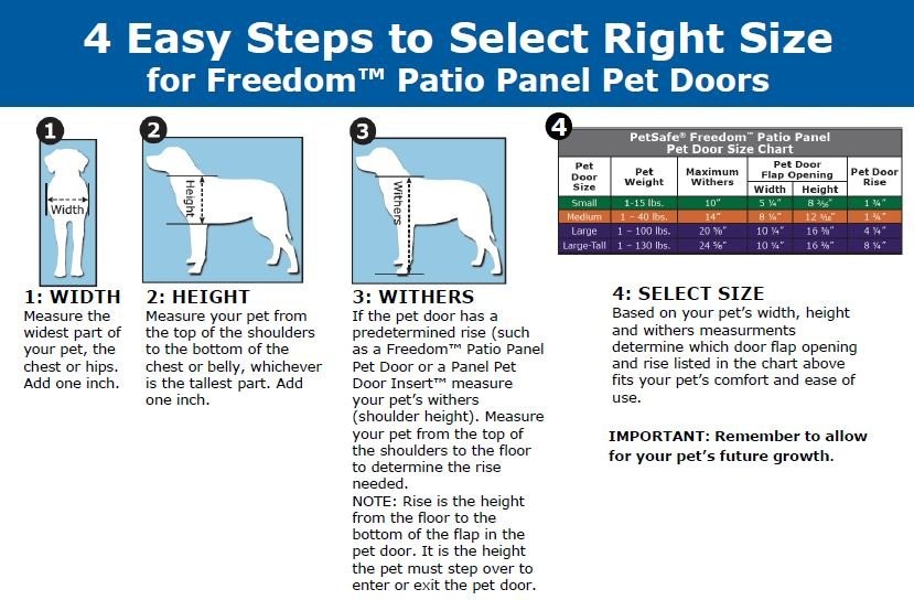 Customer Care | Product Support | PetSafe Sliding Patio Door Inserts