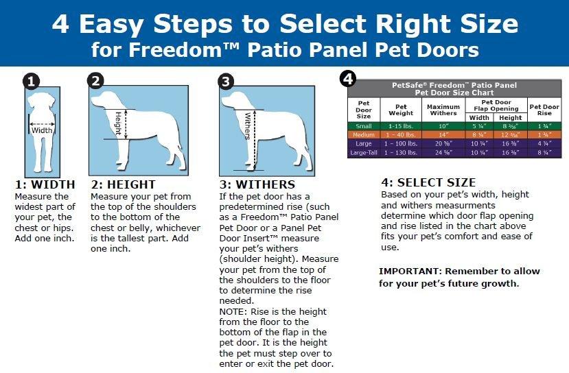 How Do I Measure My Pet