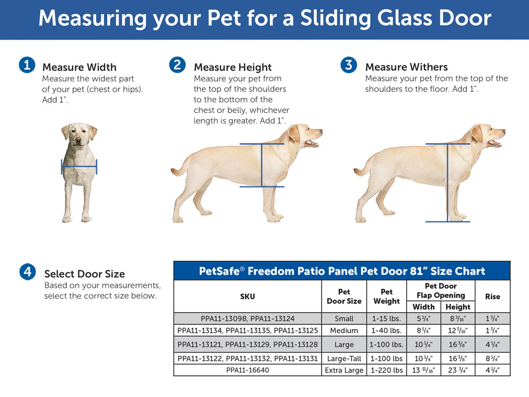 Sliding Glass Pet Doors
