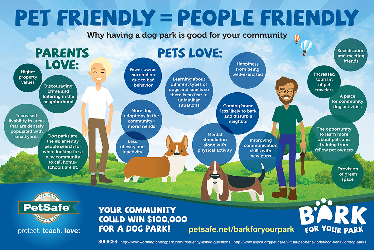 Why Having a Dog Park is Good for Your Community!