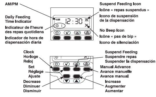 how do i program my 5 meal feeder rh petsafe net Best Automatic Pet Feeder Best Automatic Pet Feeder
